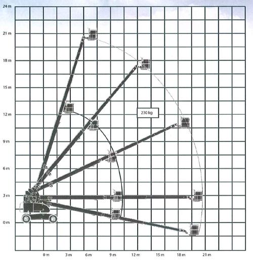 680diagram