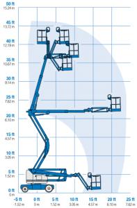 genie-z40-diagram
