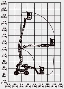 JLG 340 Diagram