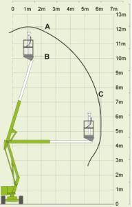 Nifty HR12 Diagram
